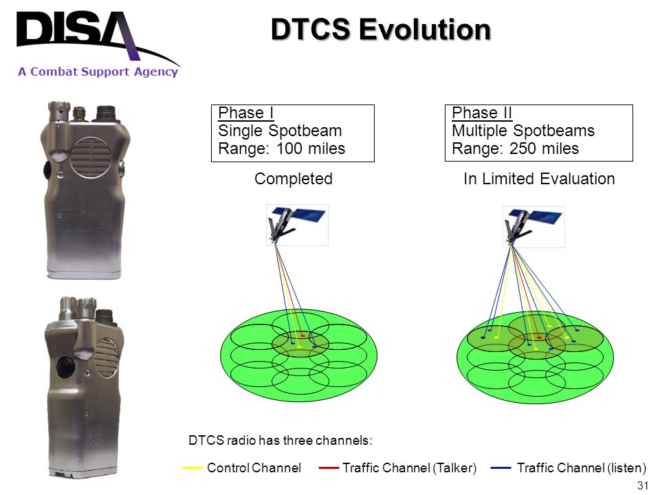DTCS Evolution Phase I Single Spotbeam Range: 100 miles Phase II