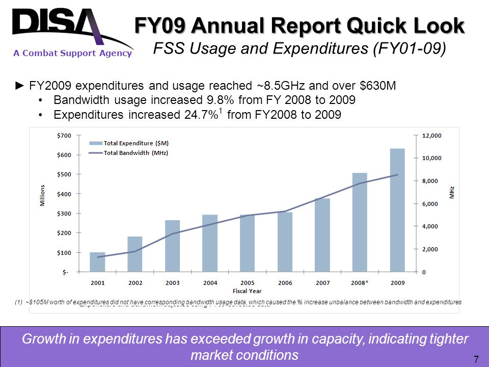 FY09 Annual Report Quick Look