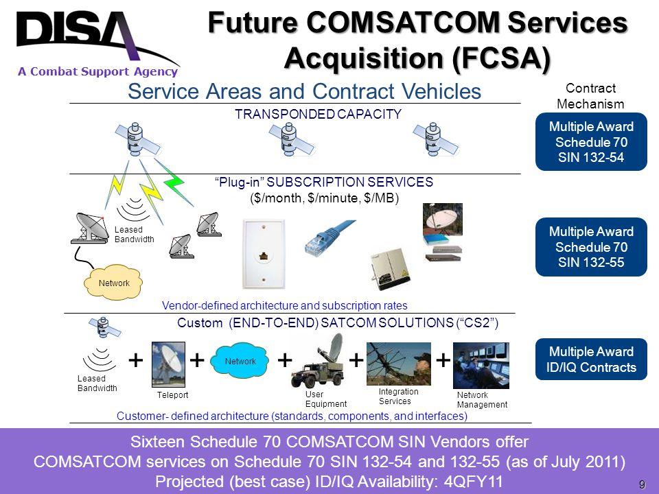 Future COMSATCOM Services Acquisition (FCSA)