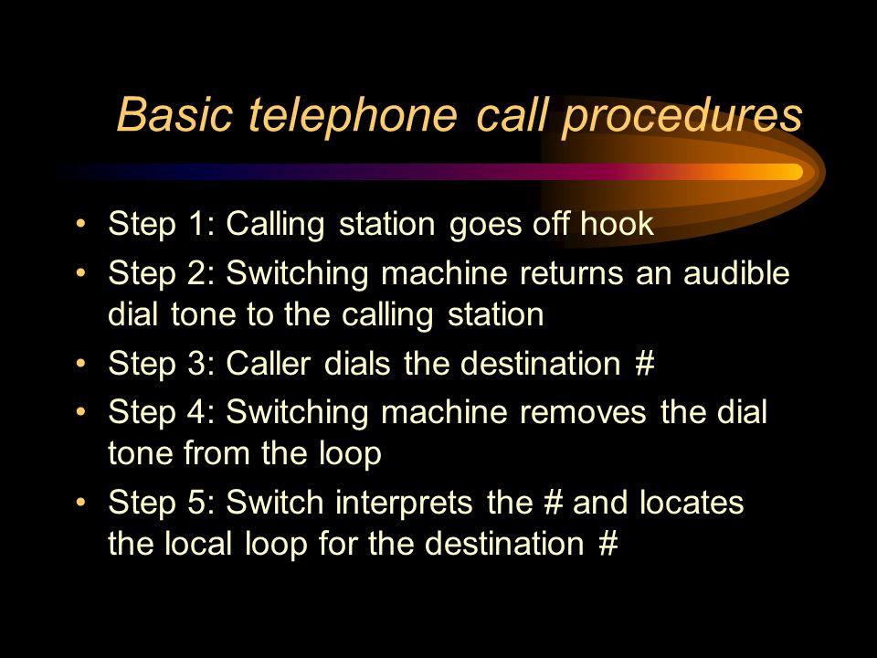 Basic telephone call procedures