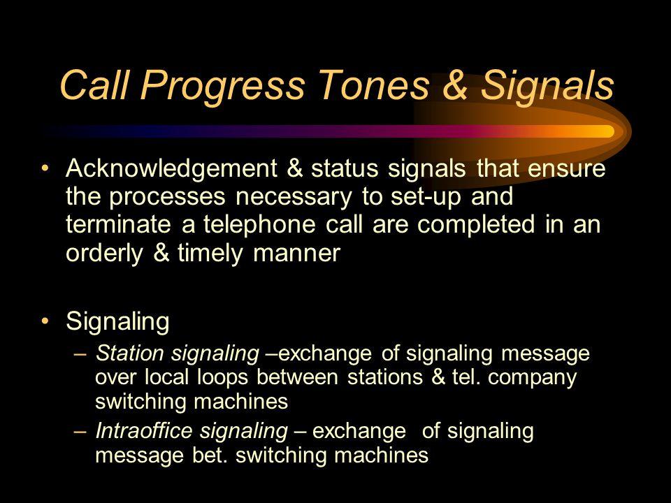 Call Progress Tones & Signals