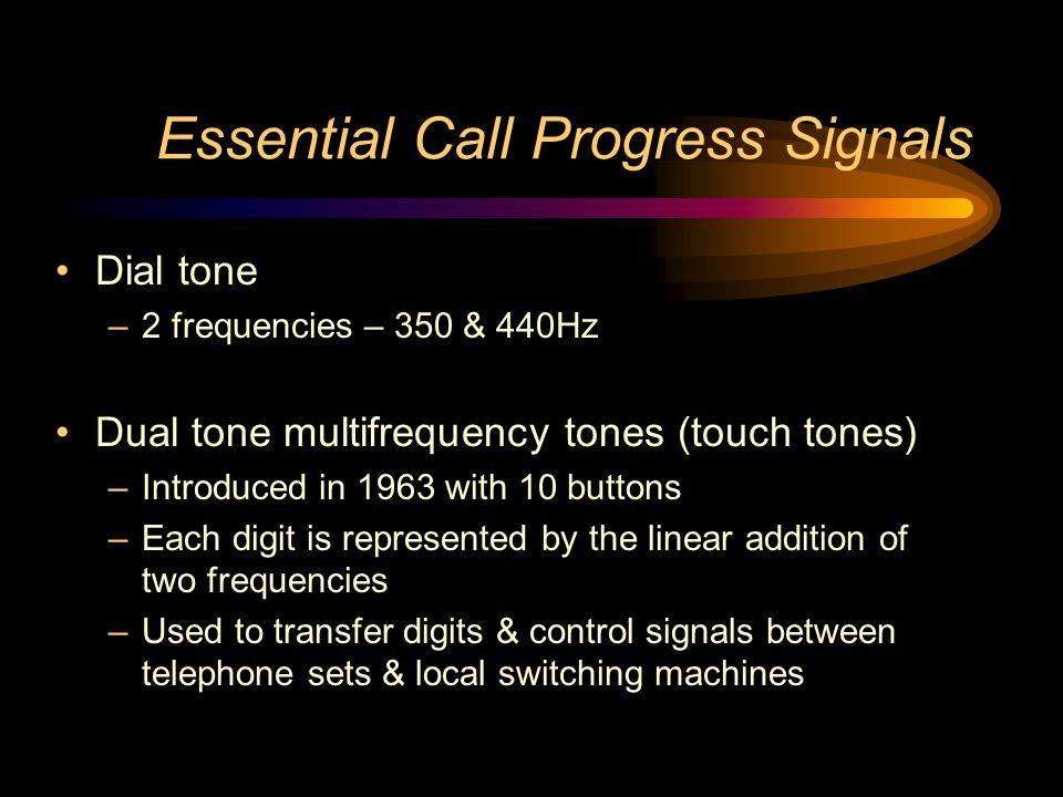 Essential Call Progress Signals