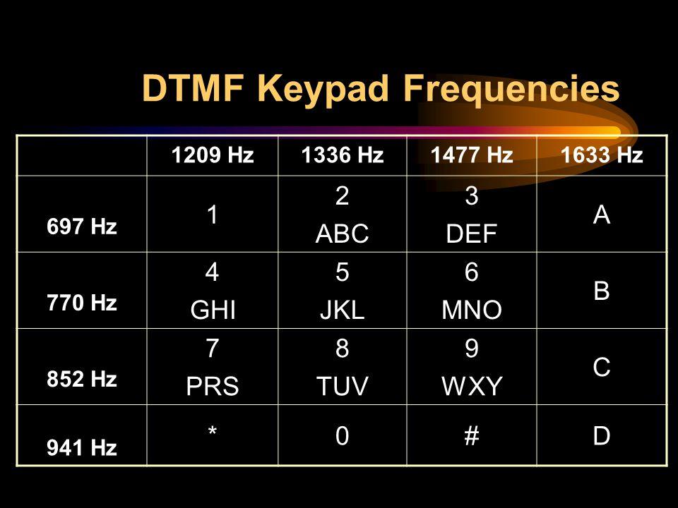 DTMF Keypad Frequencies