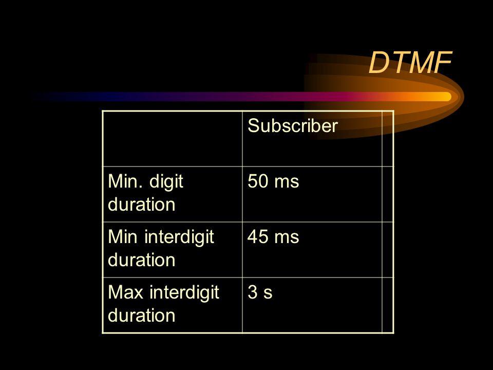DTMF Subscriber Min. digit duration 50 ms Min interdigit duration