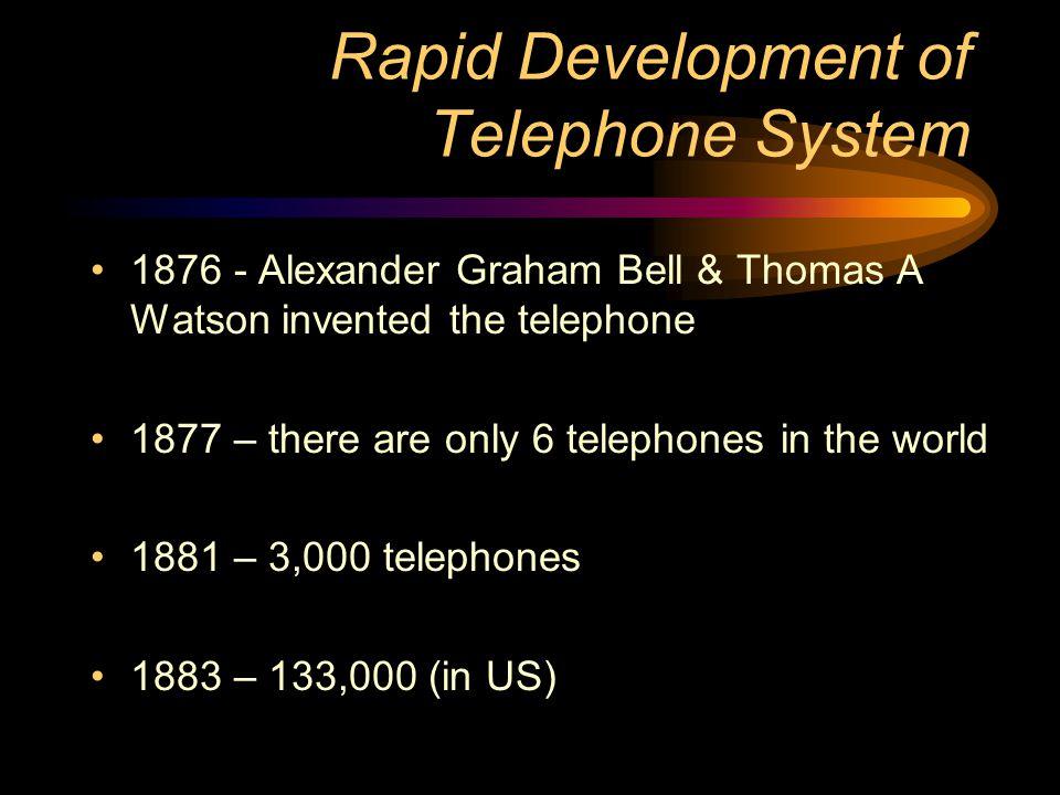 Rapid Development of Telephone System