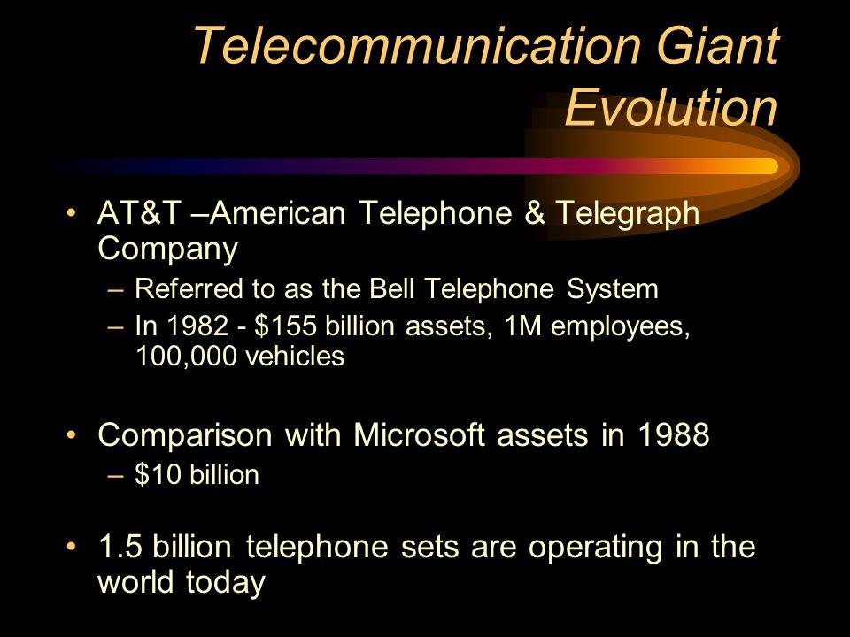 Telecommunication Giant Evolution