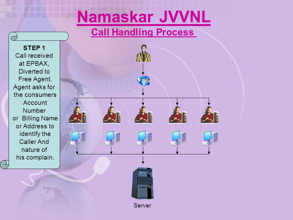Namaskar JVVNL Call Handling Process STEP 1 Call received at EPBAX,