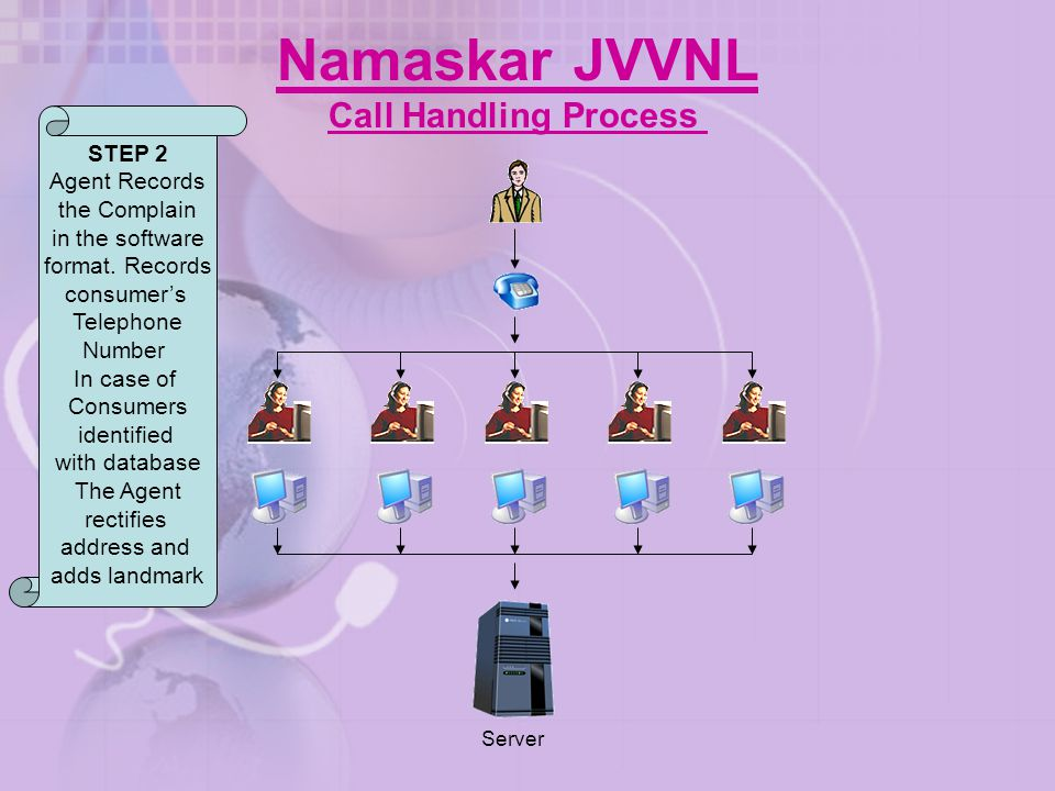 Namaskar JVVNL Call Handling Process STEP 2 Agent Records the Complain