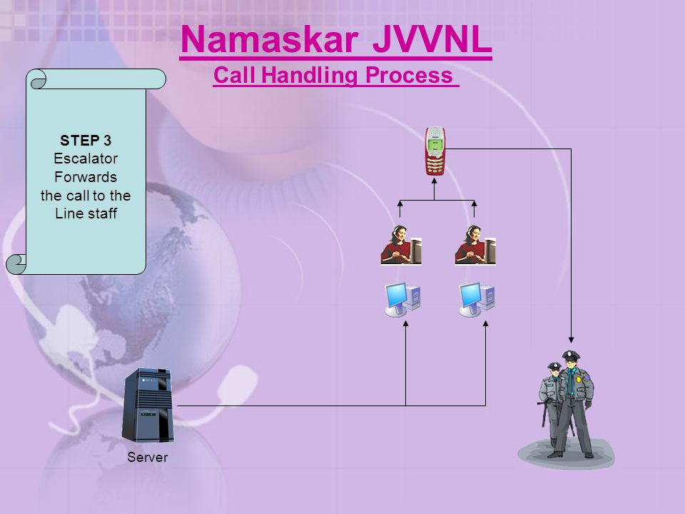 Namaskar JVVNL Call Handling Process STEP 3 Escalator Forwards