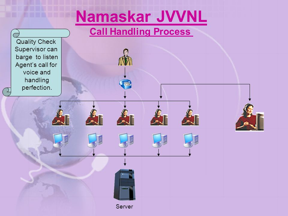 Namaskar JVVNL Call Handling Process Quality Check Supervisor can
