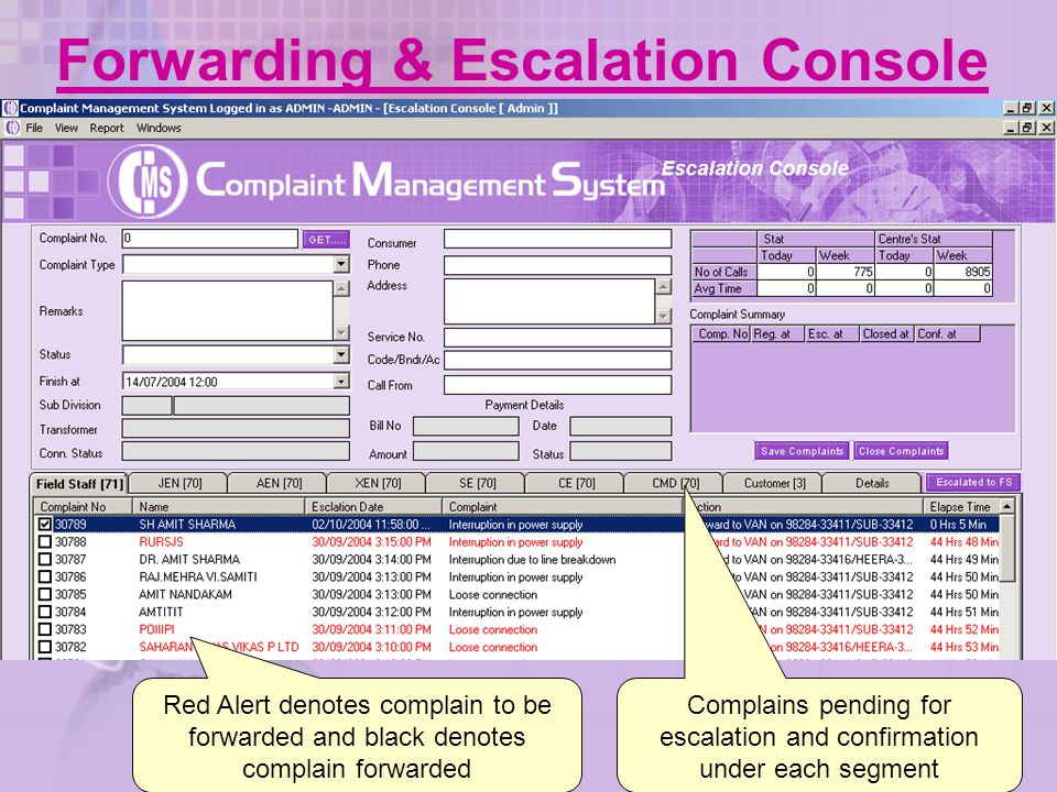 Forwarding & Escalation Console