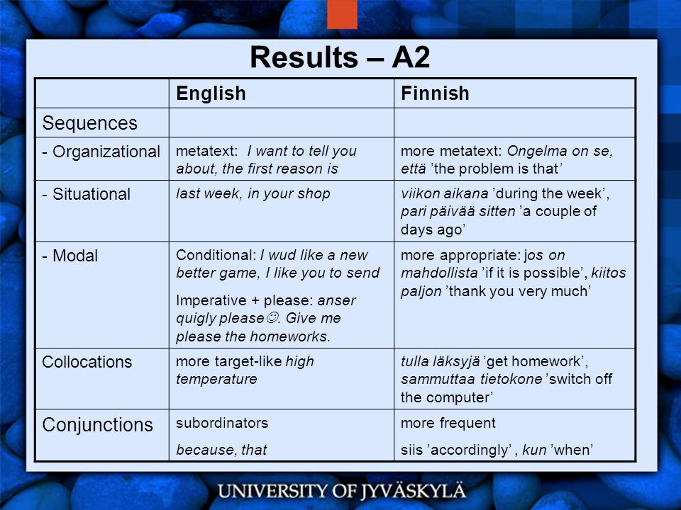 Results – A2 English Finnish Sequences Conjunctions - Organizational