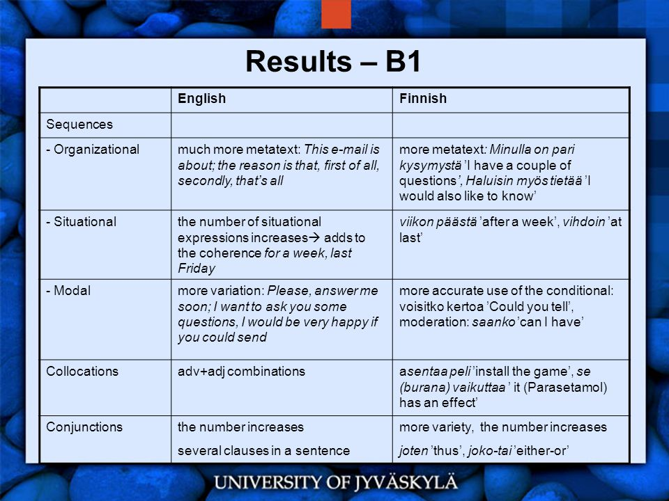 Results – B1 English Finnish Sequences - Organizational
