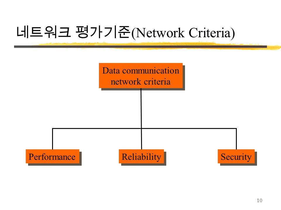 네트워크 평가기준(Network Criteria)