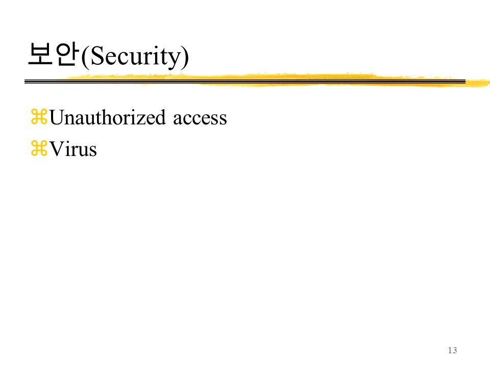 보안(Security) Unauthorized access Virus