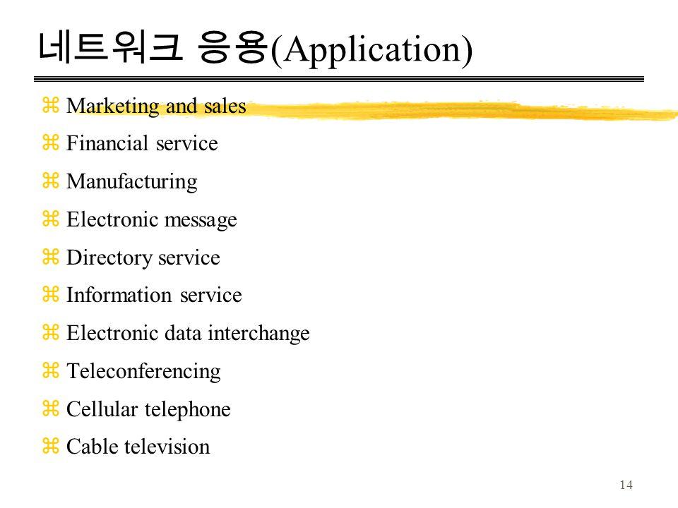 네트워크 응용(Application) Marketing and sales Financial service
