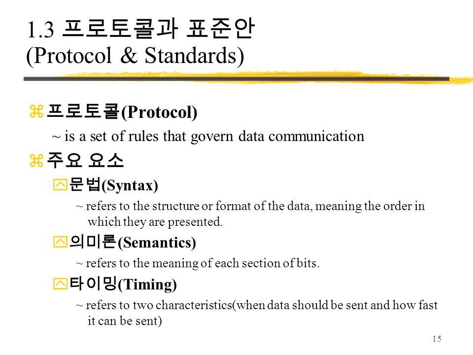 1.3 프로토콜과 표준안 (Protocol & Standards)