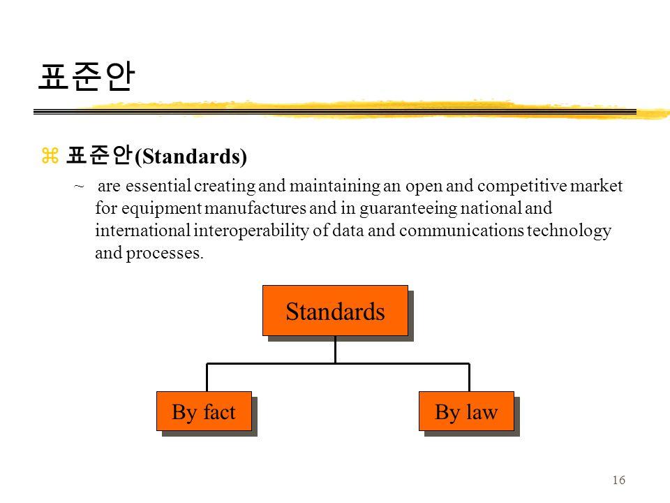 표준안 Standards 표준안(Standards) By fact By law