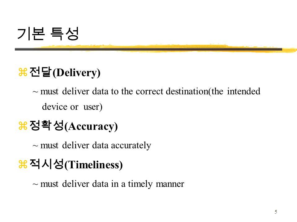 기본 특성 전달(Delivery) 정확성(Accuracy) 적시성(Timeliness)