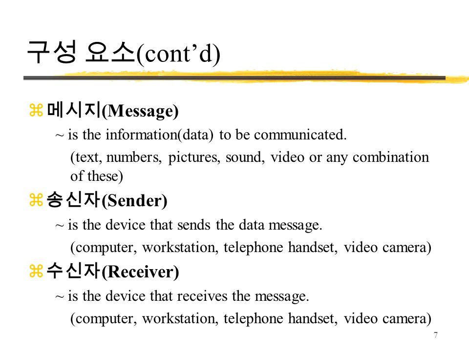 구성 요소(cont'd) 메시지(Message) 송신자(Sender) 수신자(Receiver)