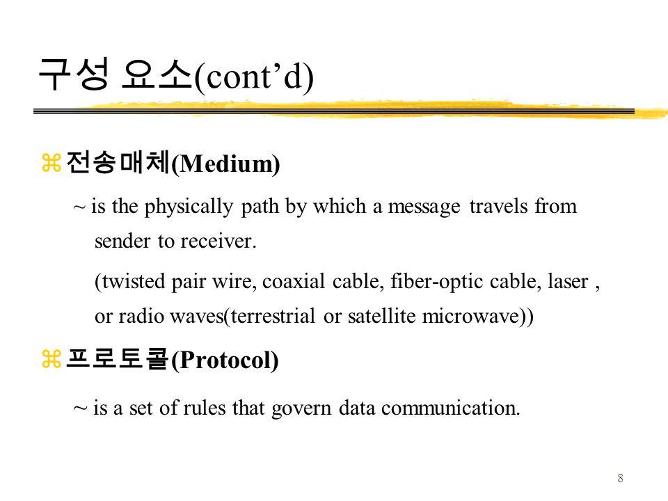 구성 요소(cont'd) 전송매체(Medium) 프로토콜(Protocol)