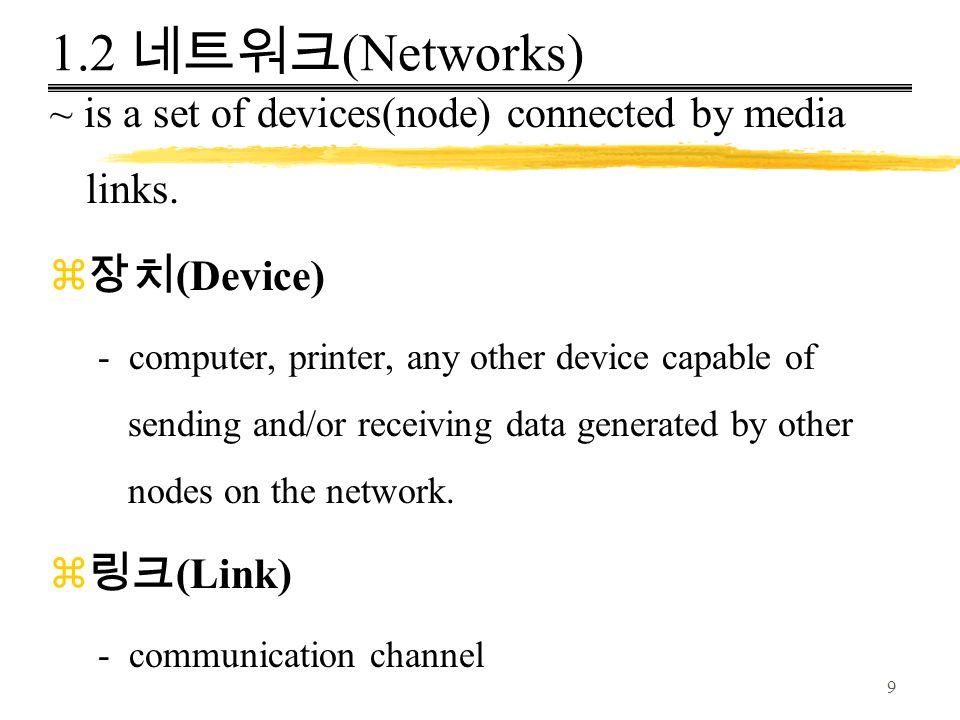 1.2 네트워크(Networks) ~ is a set of devices(node) connected by media links. 장치(Device)