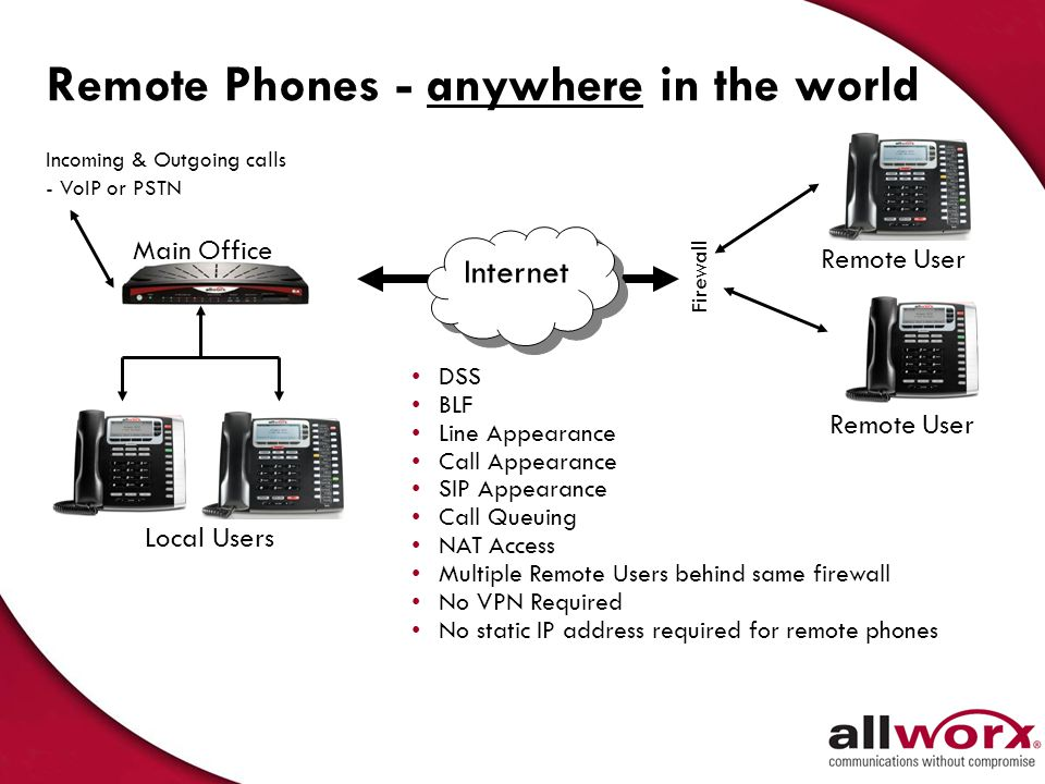 Remote Phones - anywhere in the world