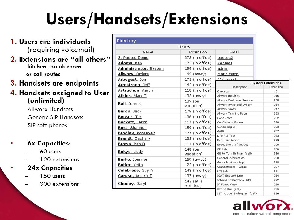 Users/Handsets/Extensions