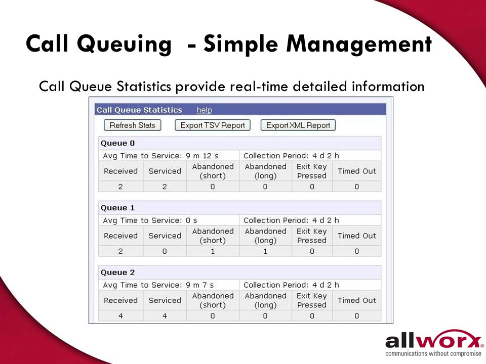 Call Queuing - Simple Management