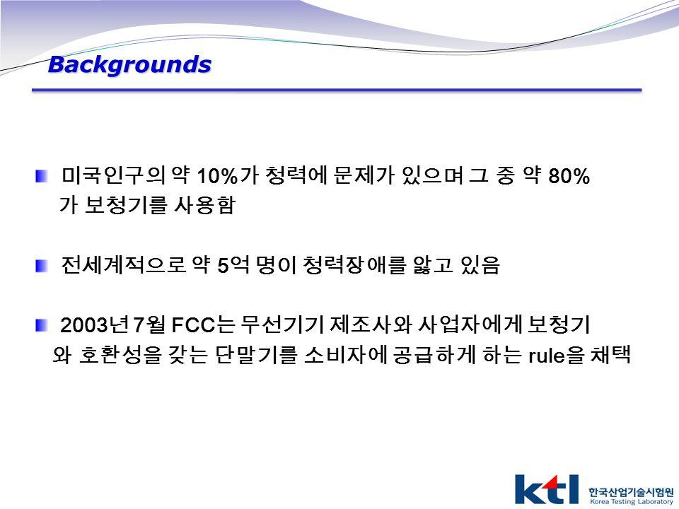 Backgrounds 미국인구의 약 10%가 청력에 문제가 있으며 그 중 약 80% 가 보청기를 사용함