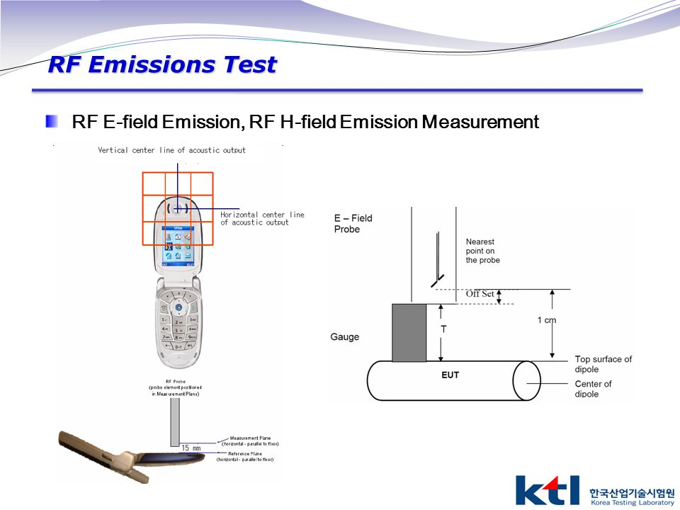 RF Emissions Test RF E-field Emission, RF H-field Emission Measurement