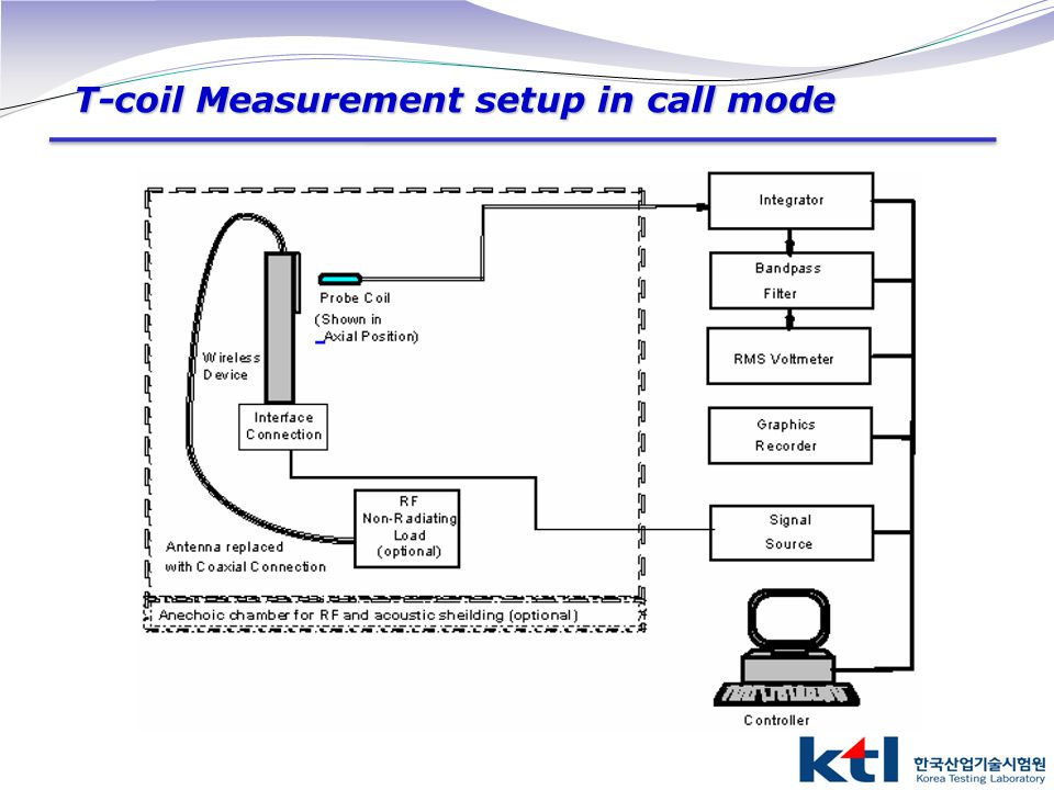 T-coil Measurement setup in call mode