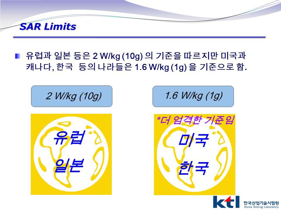 유럽 미국 일본 한국 2 W/kg (10g) 1.6 W/kg (1g) *더 엄격한 기준임 SAR Limits