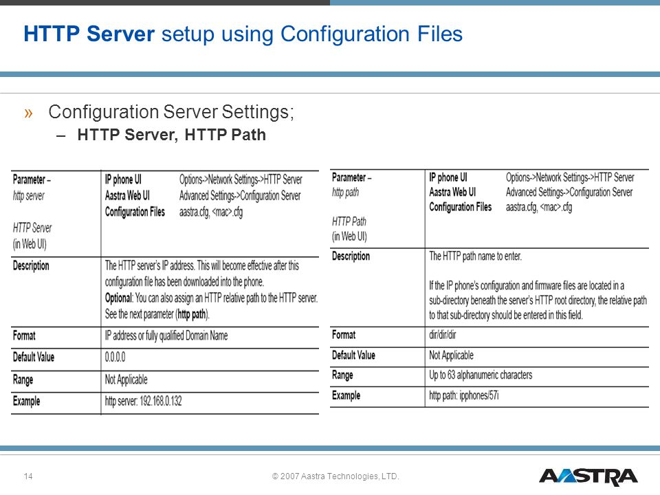 HTTP Server setup using Configuration Files