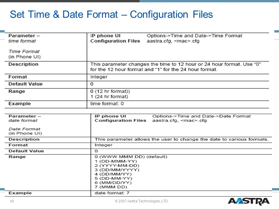 Set Time & Date Format – Configuration Files