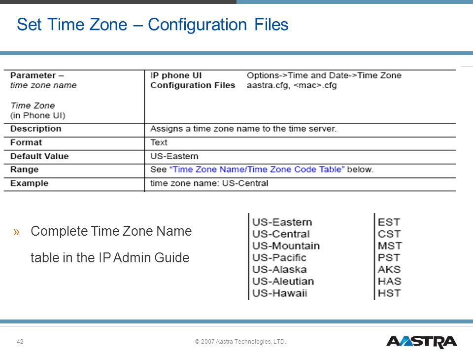 Set Time Zone – Configuration Files