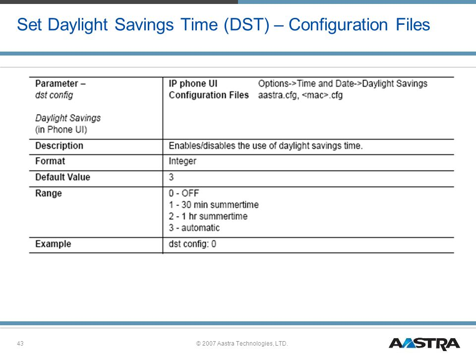 Set Daylight Savings Time (DST) – Configuration Files