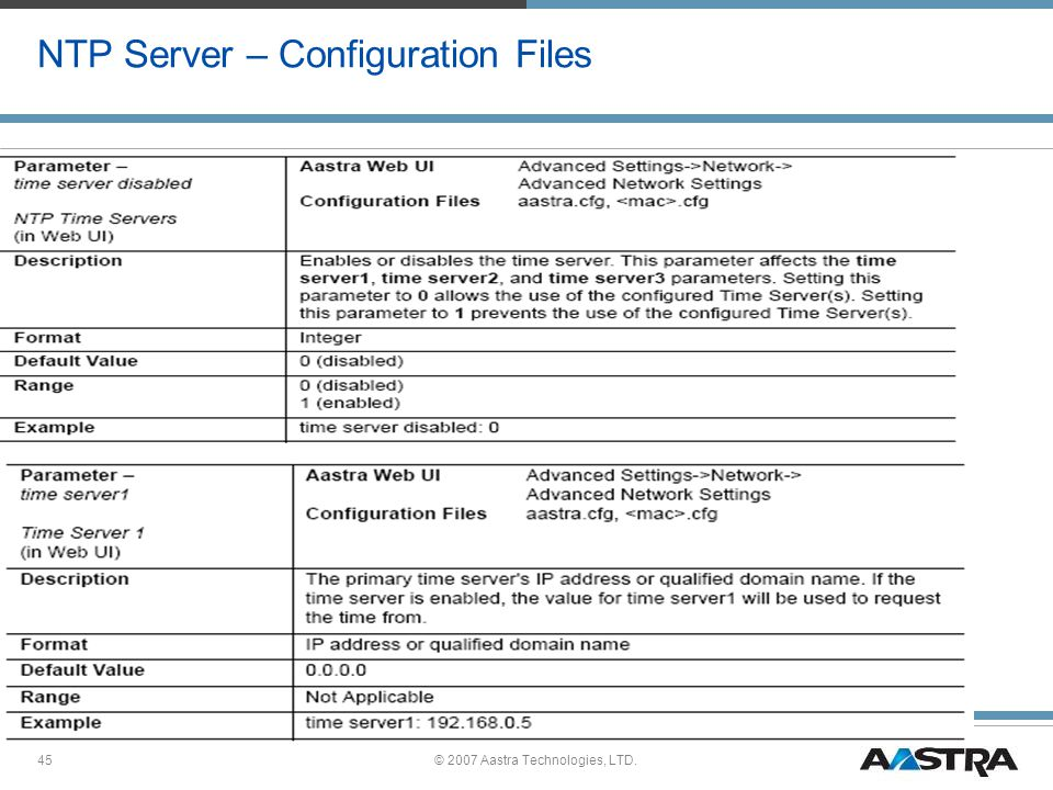 NTP Server – Configuration Files
