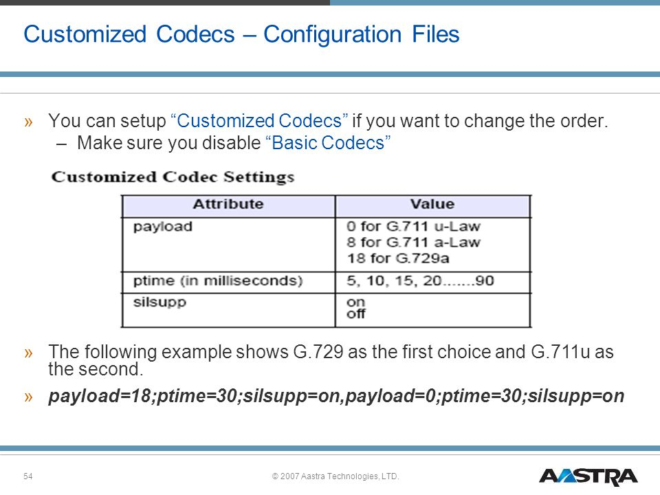 Customized Codecs – Configuration Files