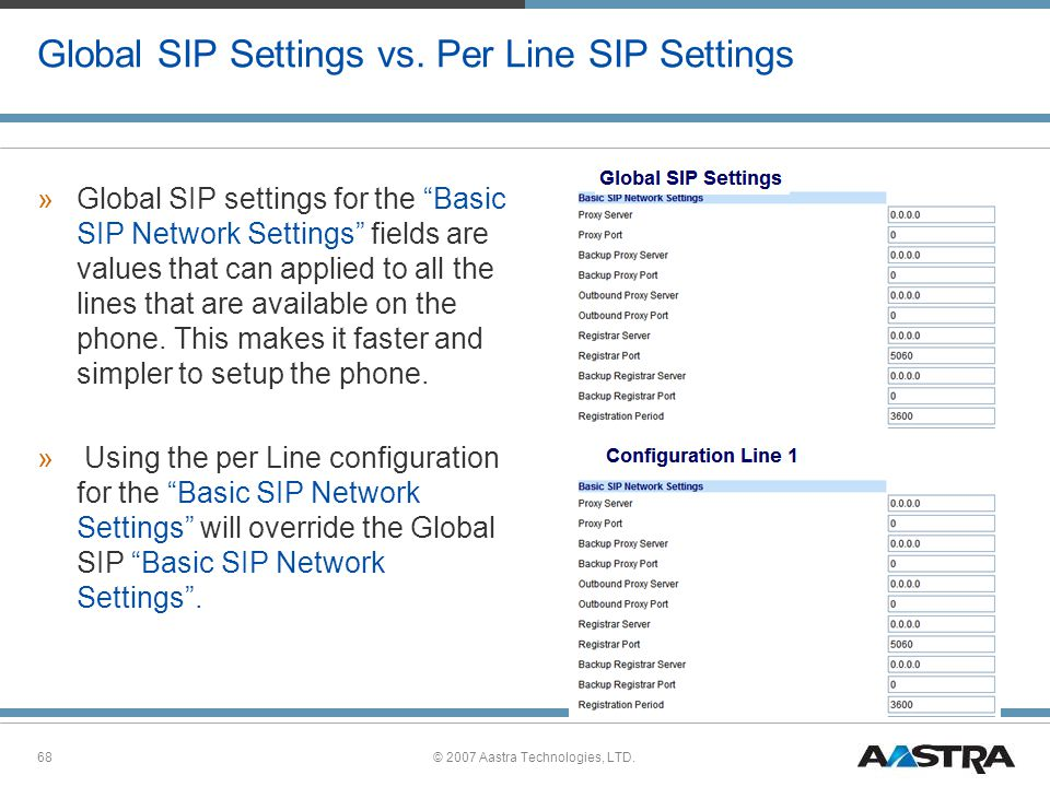 Global SIP Settings vs. Per Line SIP Settings