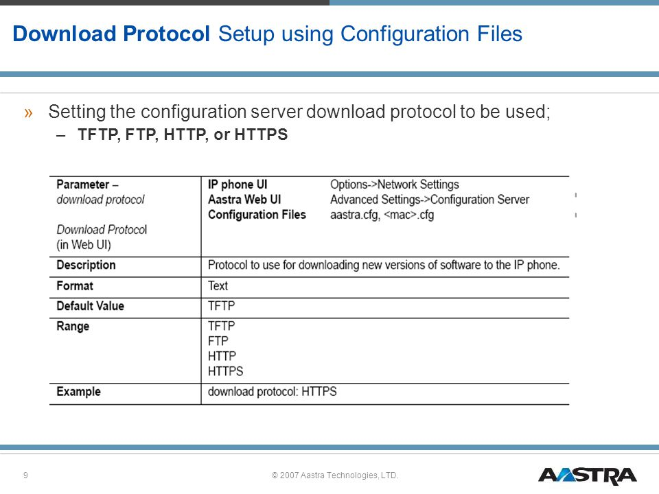 Download Protocol Setup using Configuration Files