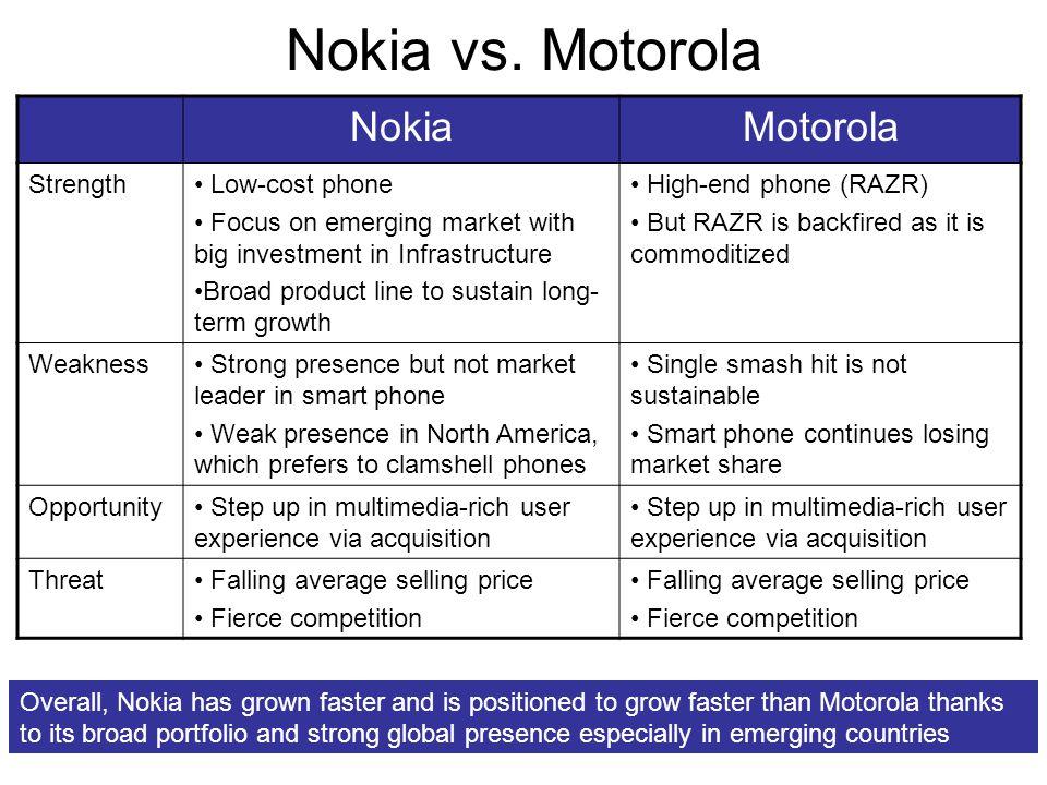 Nokia vs. Motorola Nokia Motorola Strength Low-cost phone