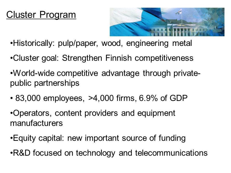 Cluster Program Historically: pulp/paper, wood, engineering metal