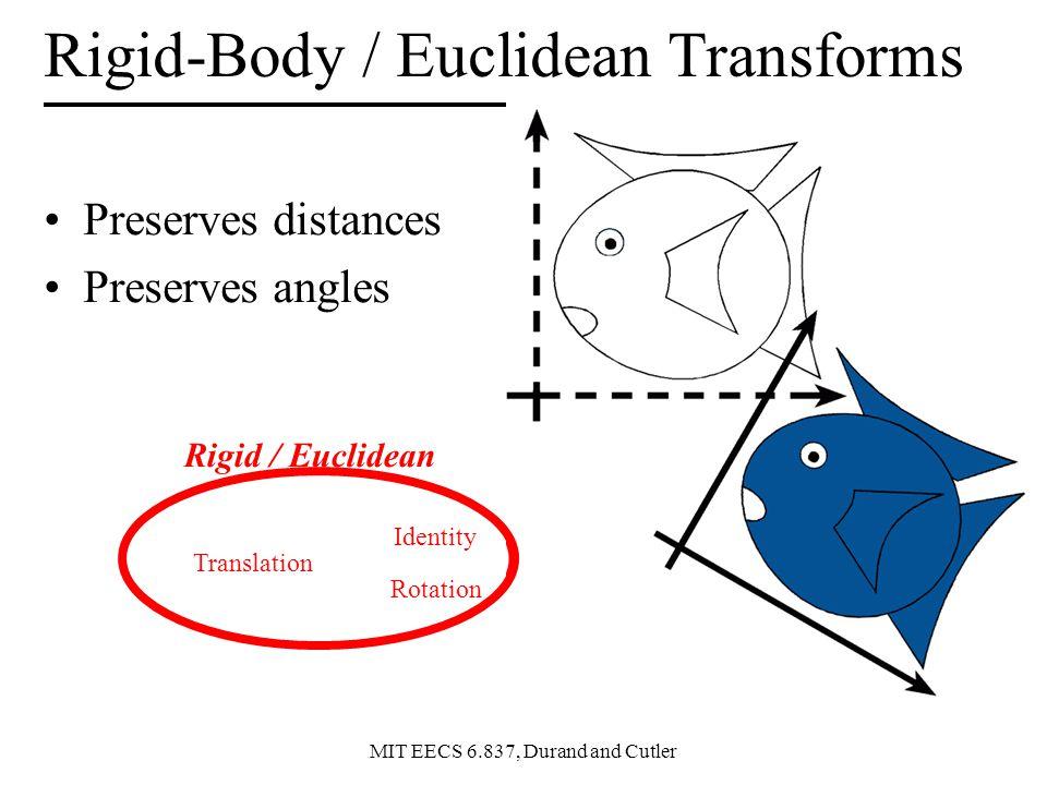 Rigid-Body / Euclidean Transforms