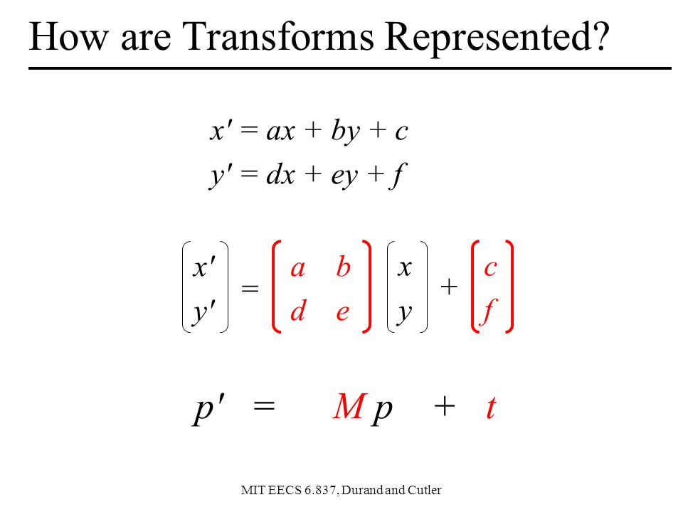 How are Transforms Represented