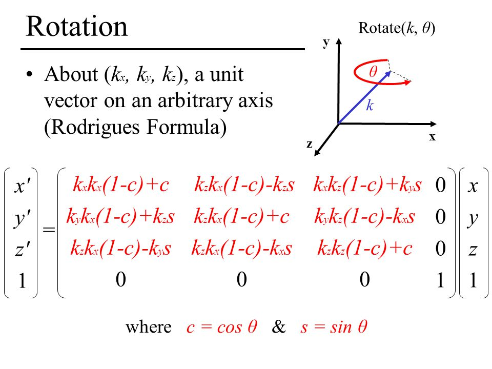 Rotation Rotate(k, θ) y. About (kx, ky, kz), a unit vector on an arbitrary axis (Rodrigues Formula)