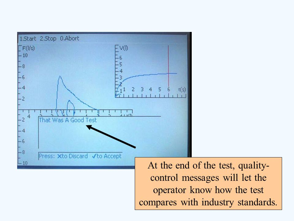 At the end of the test, quality-control messages will let the operator know how the test compares with industry standards.