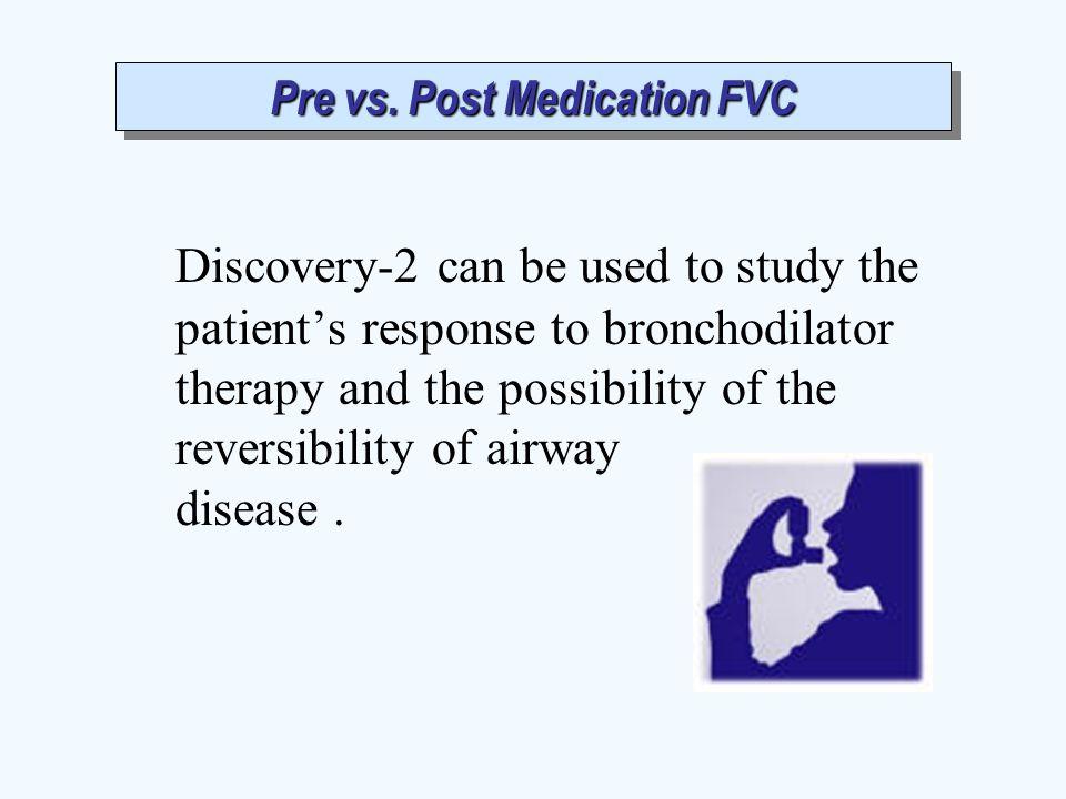 Pre vs. Post Medication FVC