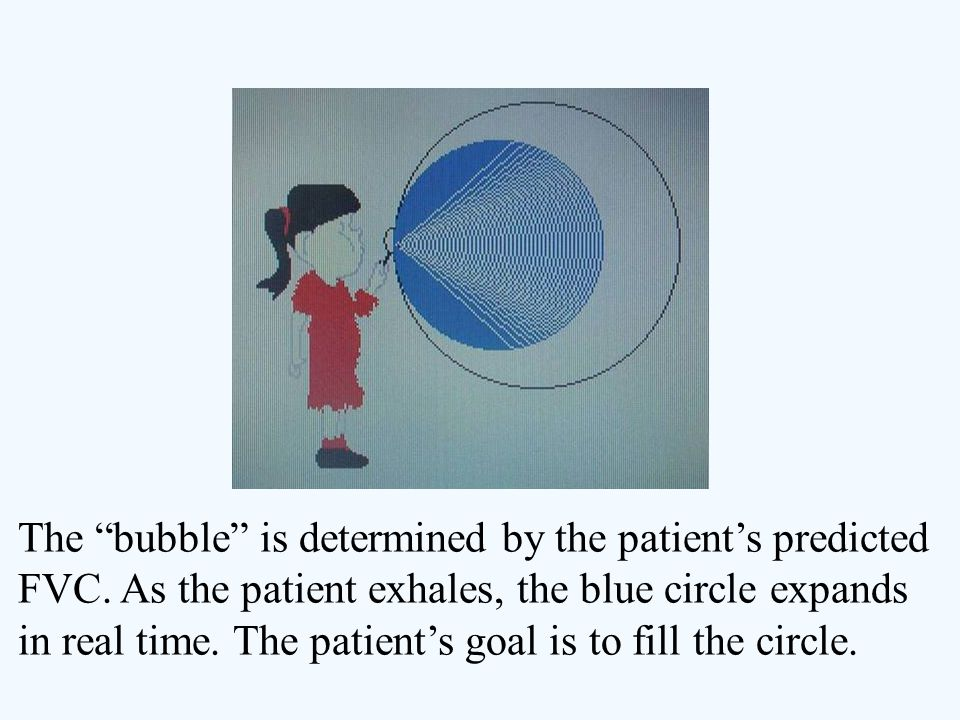 The bubble is determined by the patient's predicted FVC