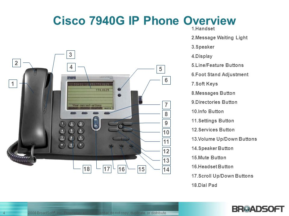 Cisco 7940G IP Phone Overview